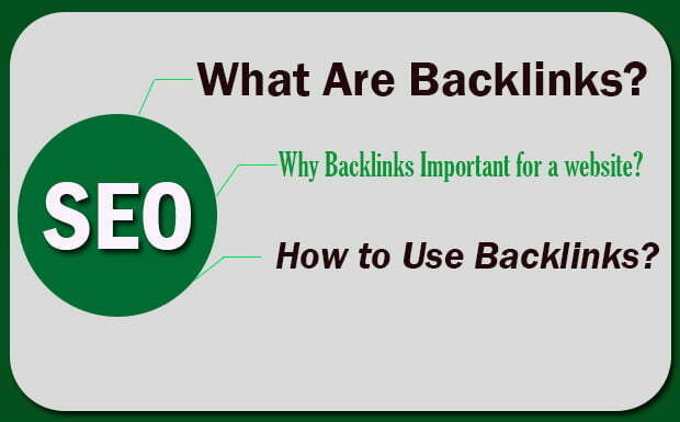 Backlinks Practices Search Engine Optimization