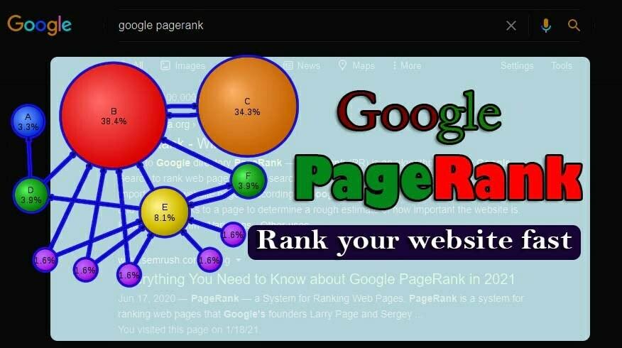 google pagerank 2021
