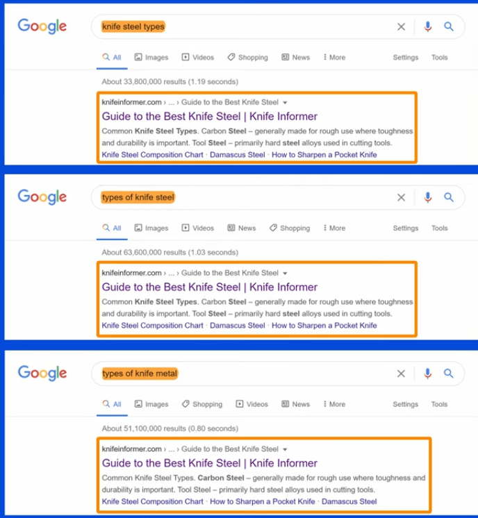 On-page SEO is not about stuffing exact match keywords.
