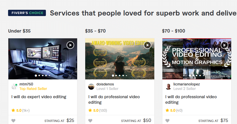 YouTube Video Editing Gig Price on Fiverr