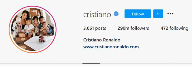 Instagram Influencers Cristiano Ronaldo