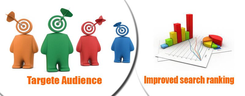 Target audience and increase search ranking SEO