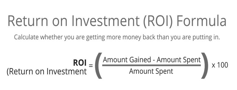 How do you Calculate Marketing ROI